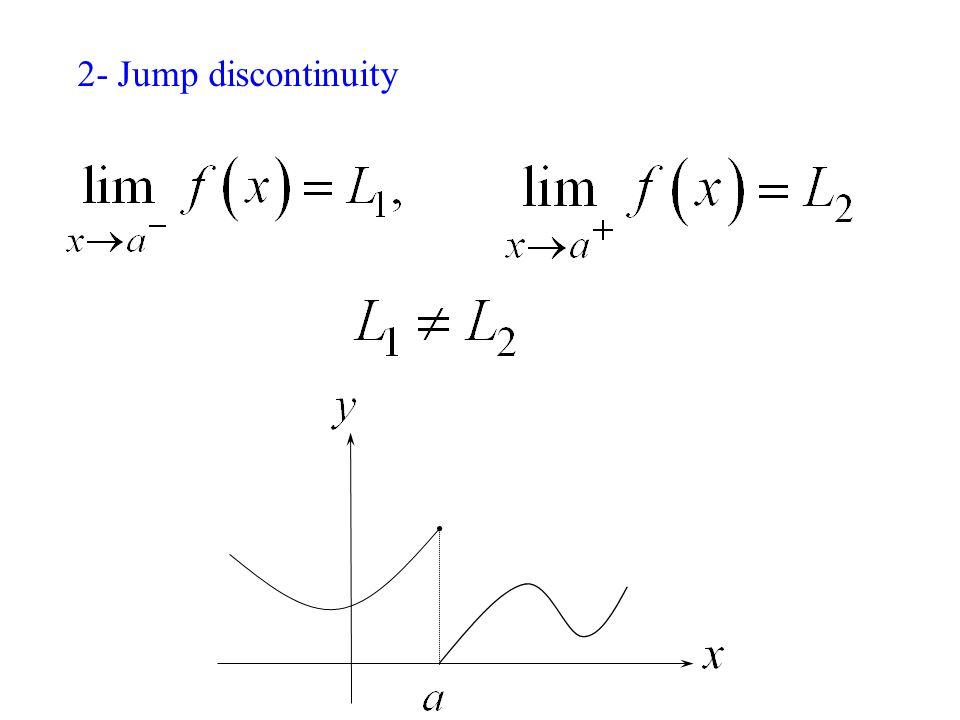 2- Jump discontinuity