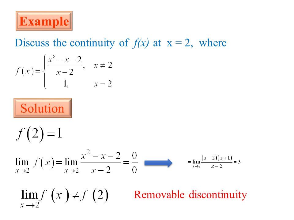 Example Solution Discuss the continuity of f(x) at x = 2, where