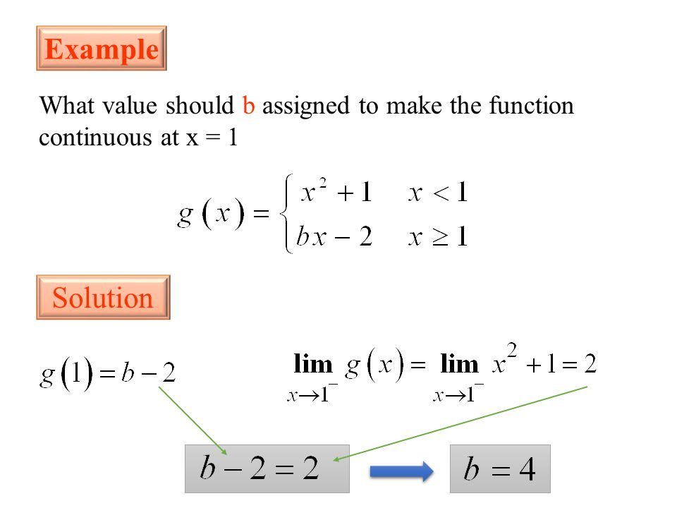 Example What value should b assigned to make the function continuous at x = 1 Solution
