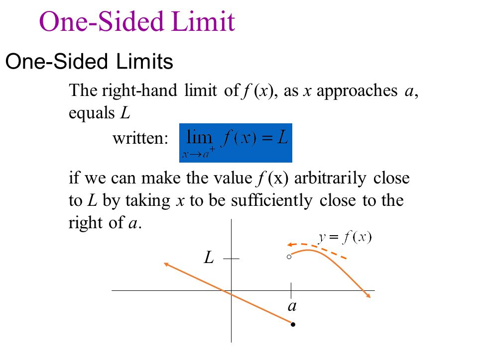 One-Sided Limit One-Sided Limits