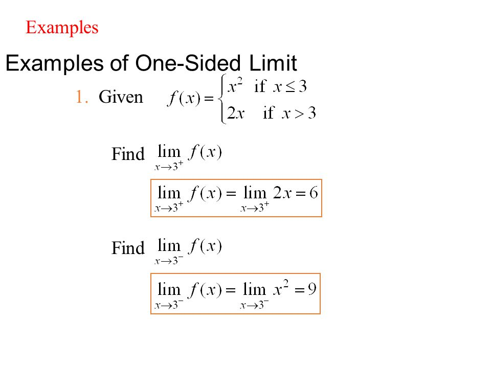 Examples of One-Sided Limit