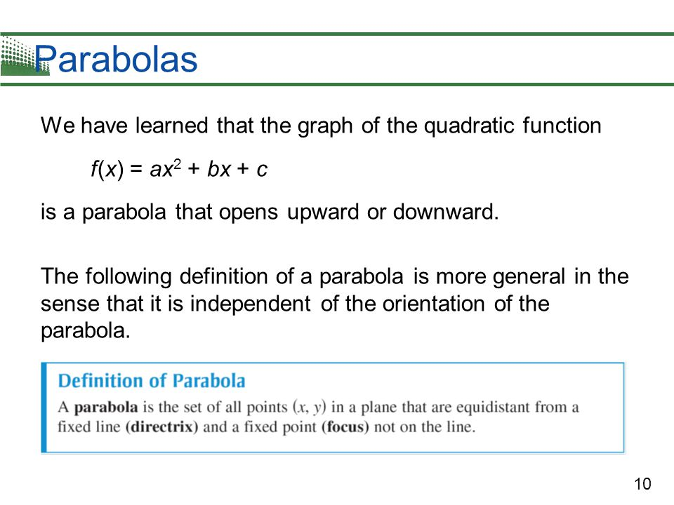 Parabolas We have learned that the graph of the quadratic function