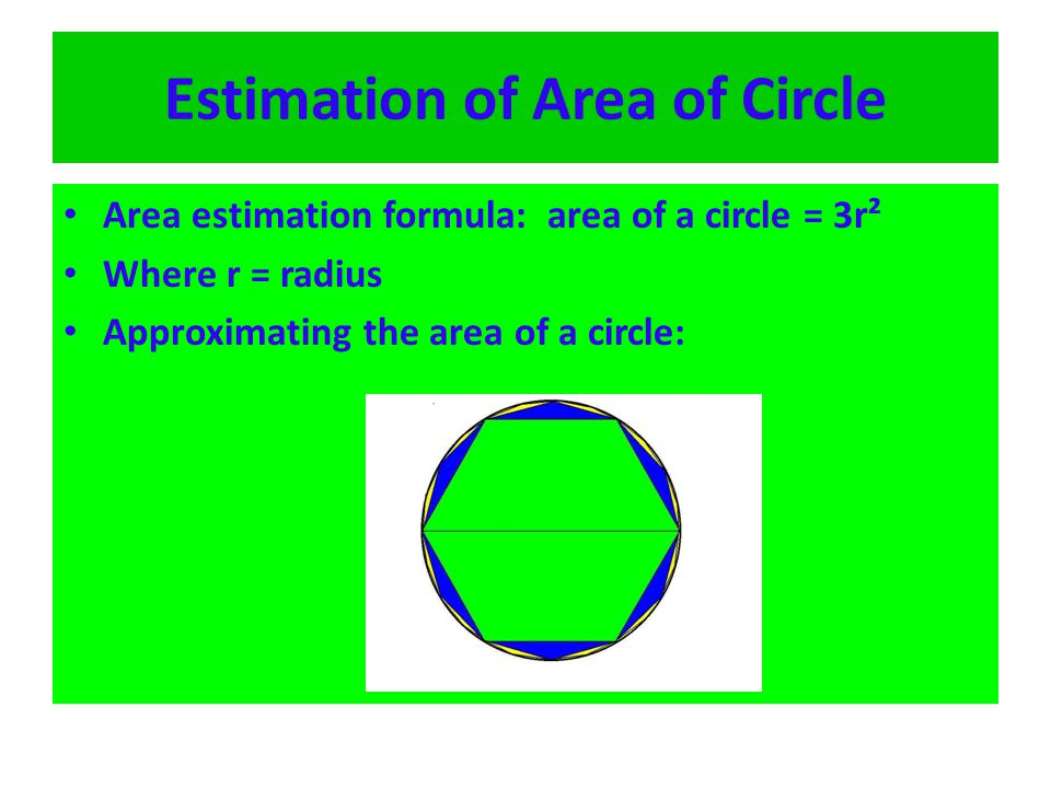 Estimation of Area of Circle