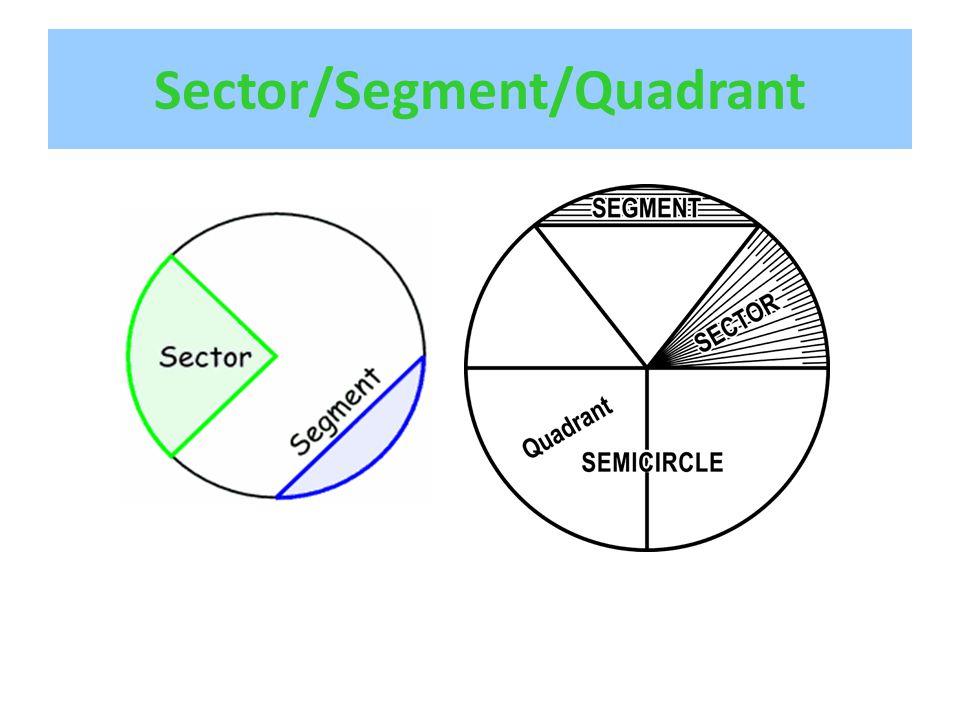 Sector/Segment/Quadrant