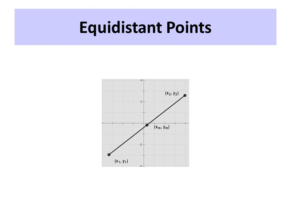 Equidistant Points