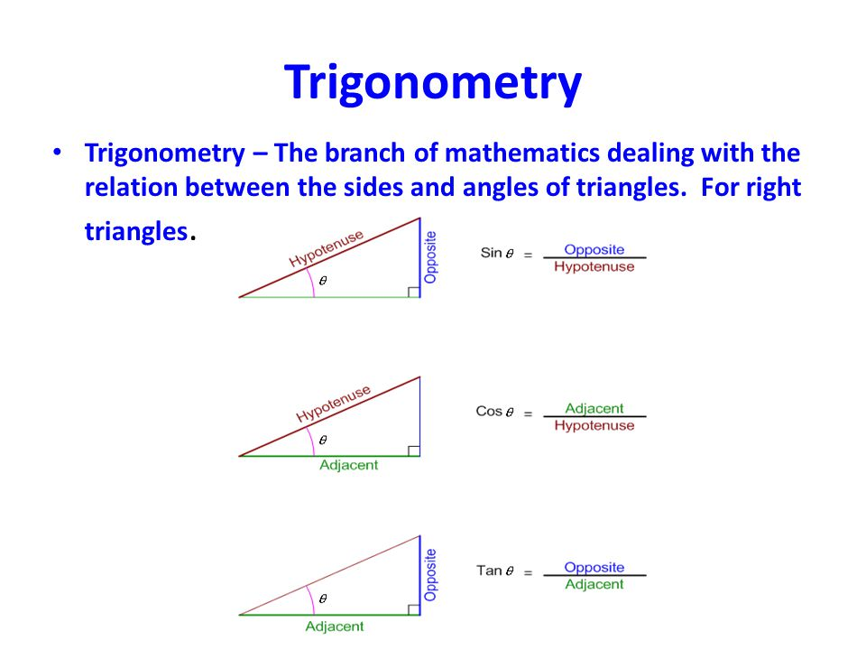 Trigonometry Trigonometry – The branch of mathematics dealing with the relation between the sides and angles of triangles.