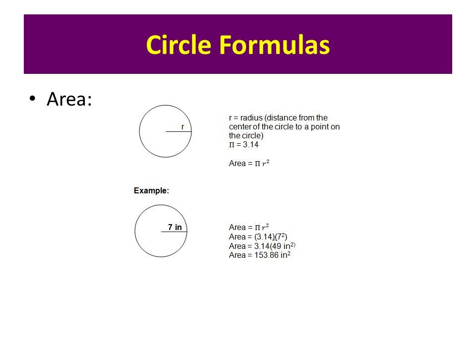 Circle Formulas Area: