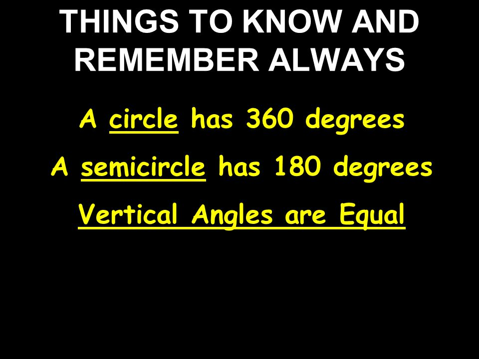 THINGS TO KNOW AND REMEMBER ALWAYS