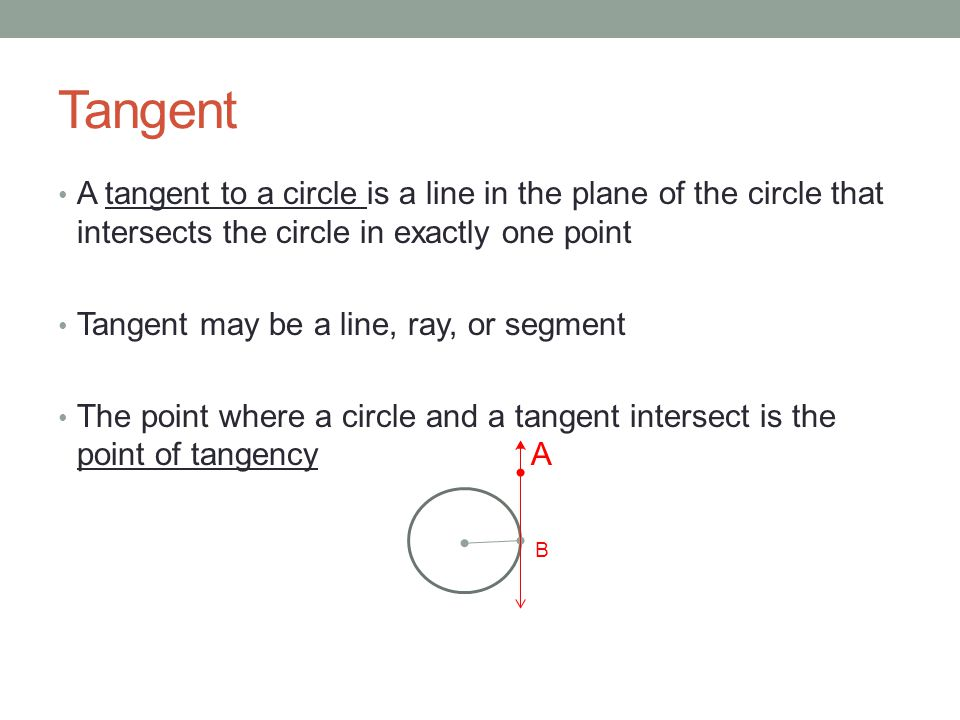 Tangent A tangent to a circle is a line in the plane of the circle that intersects the circle in exactly one point.