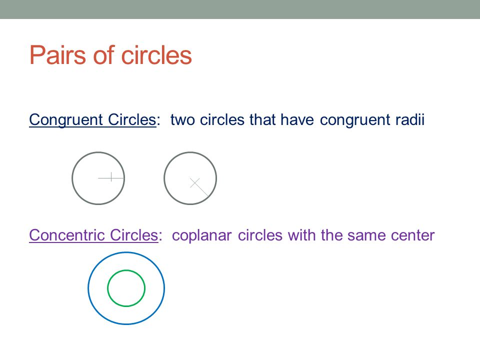 Pairs of circles Congruent Circles: two circles that have congruent radii Concentric Circles: coplanar circles with the same center