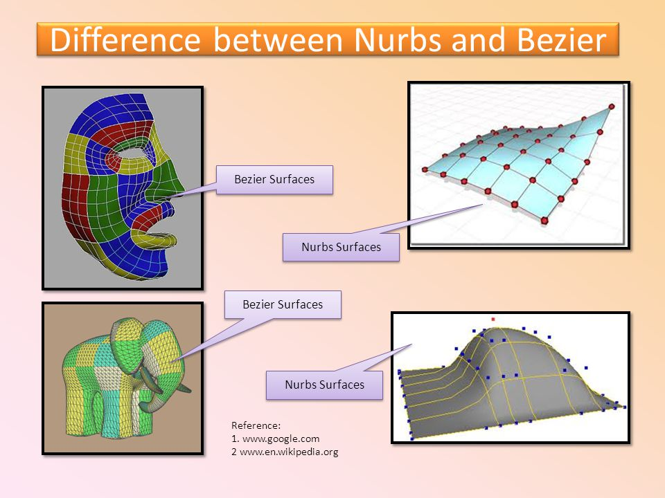 Difference between Nurbs and Bezier