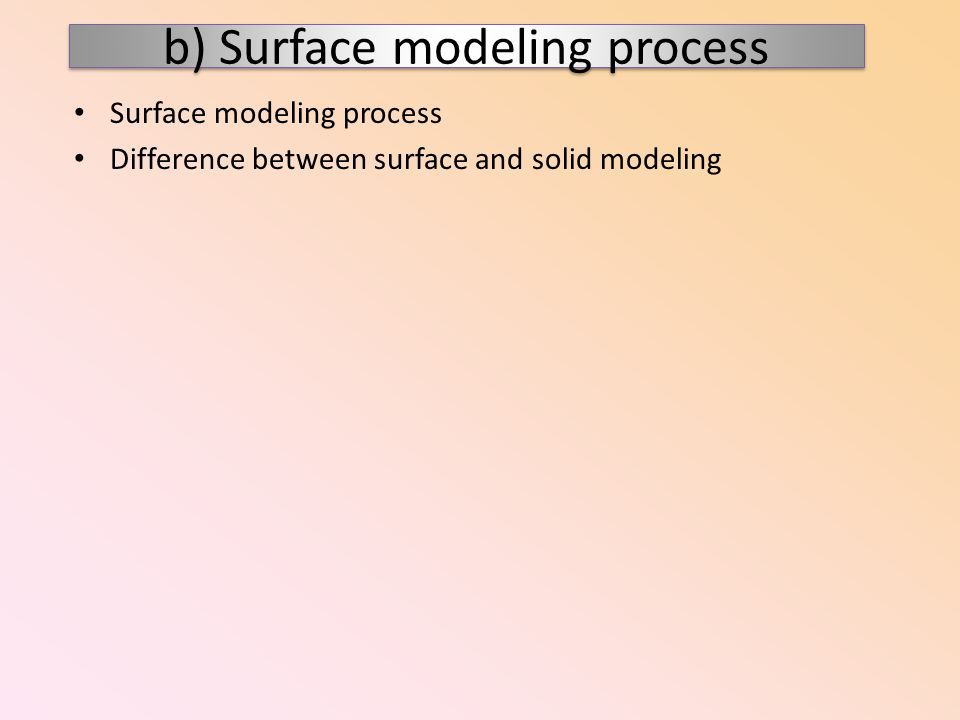 b) Surface modeling process