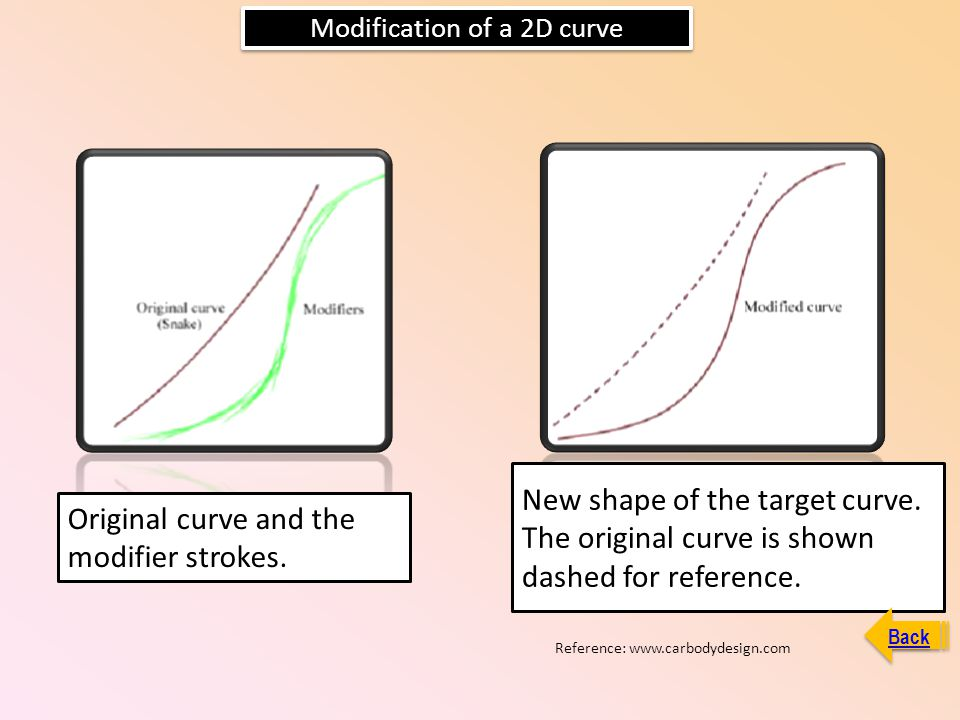 Modification of a 2D curve