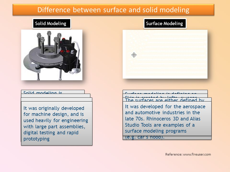 Difference between surface and solid modeling