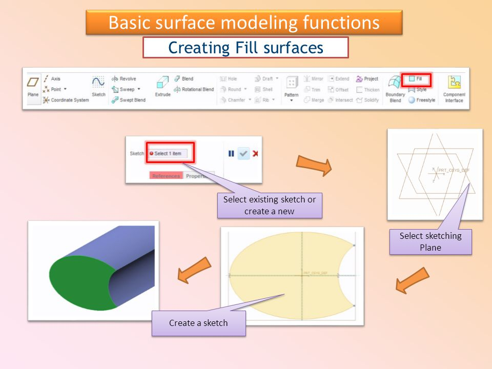 Basic surface modeling functions