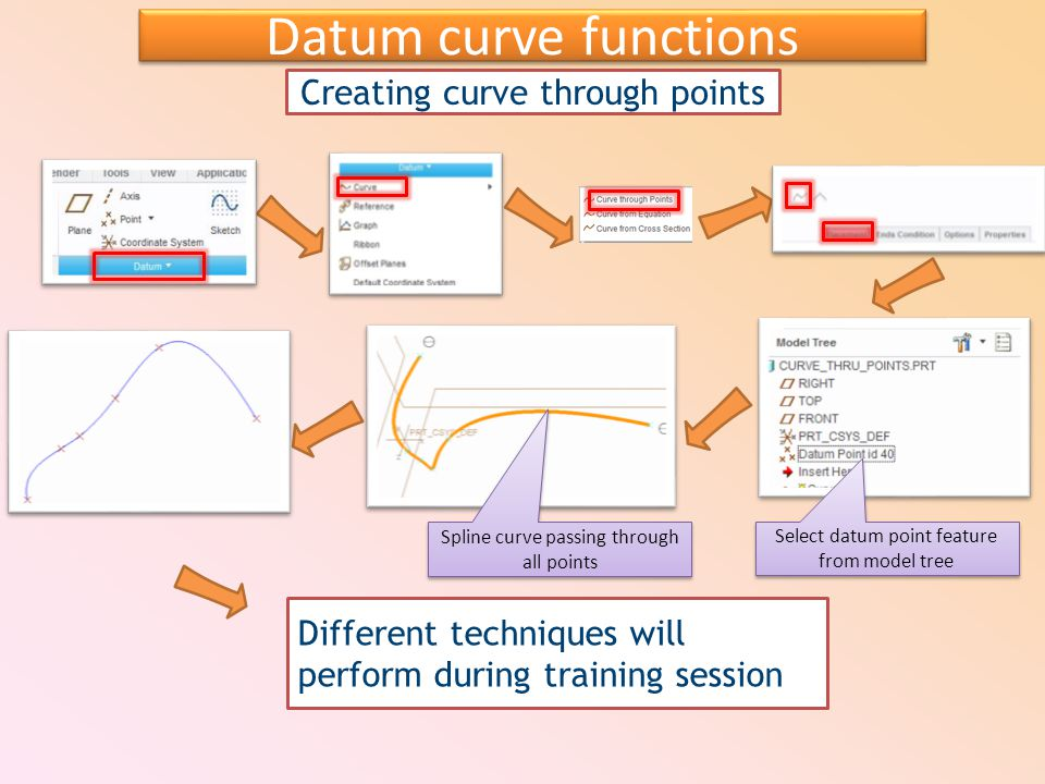 Datum curve functions Creating curve through points