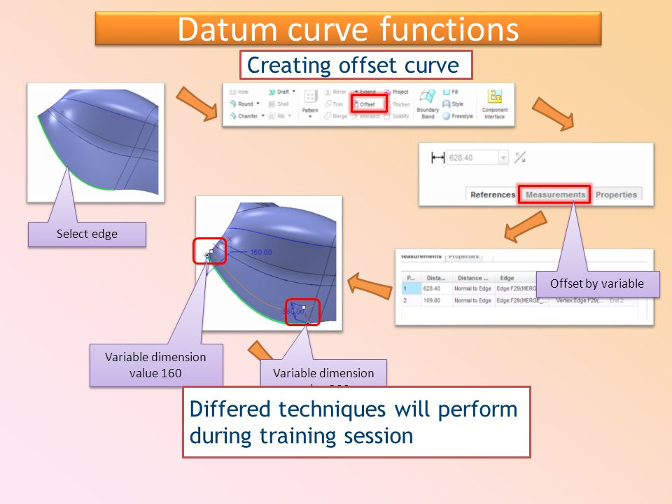 Datum curve functions Creating offset curve
