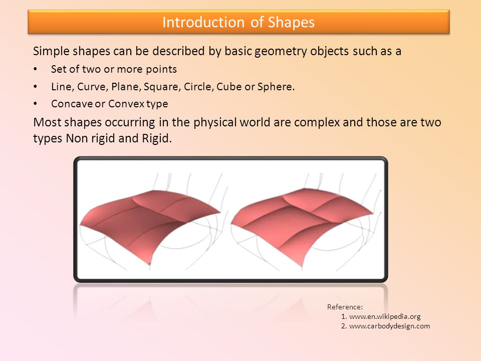 Introduction of Shapes