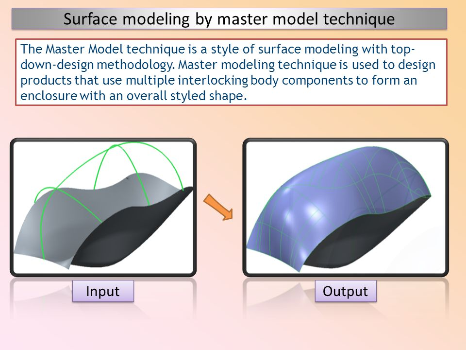Surface modeling by master model technique