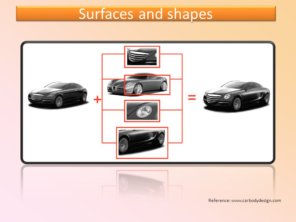 Surfaces and shapes Reference: www.carbodydesign.com