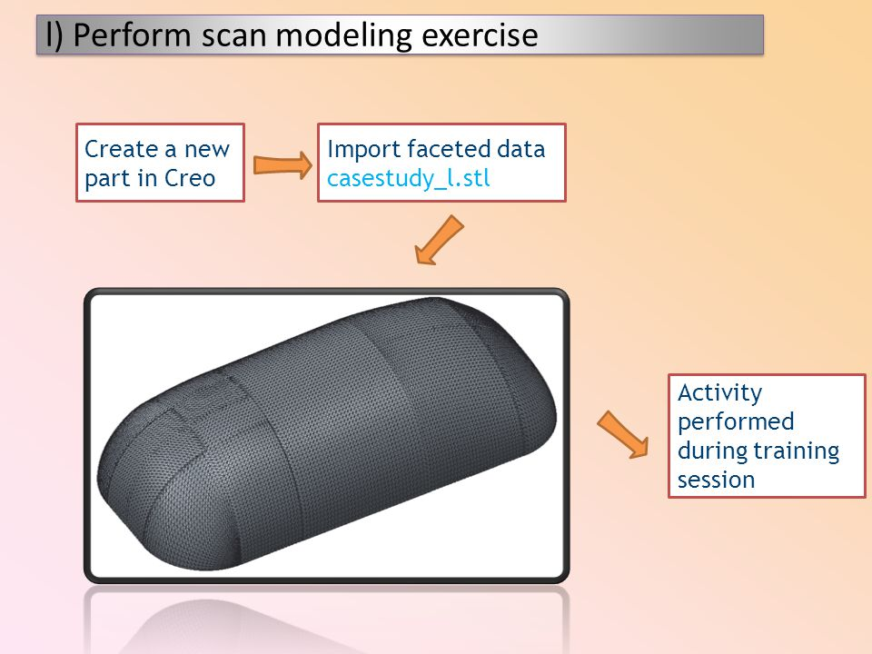 l) Perform scan modeling exercise