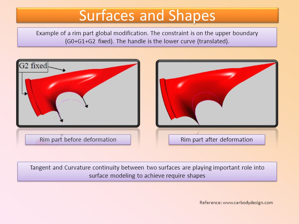 Surfaces and Shapes Example of a rim part global modification. The constraint is on the upper boundary.
