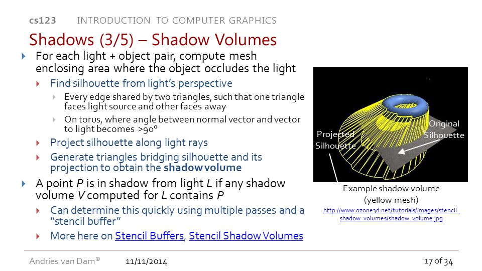 Shadows (3/5) – Shadow Volumes