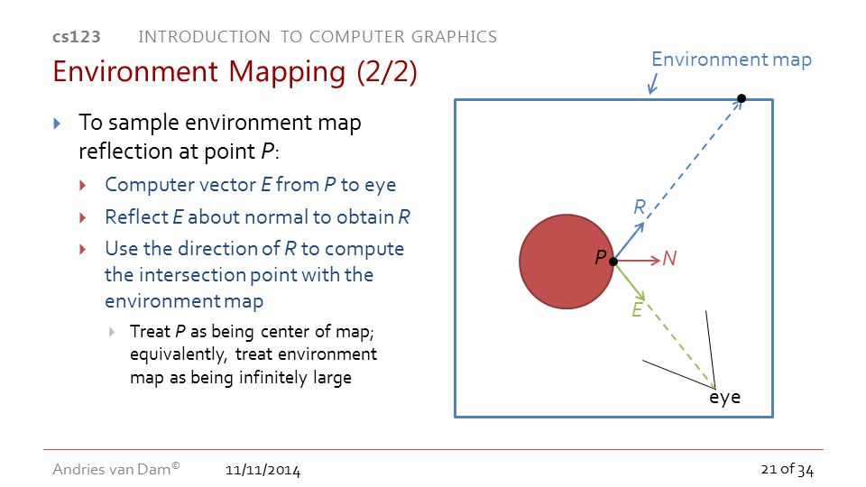 Environment Mapping (2/2)
