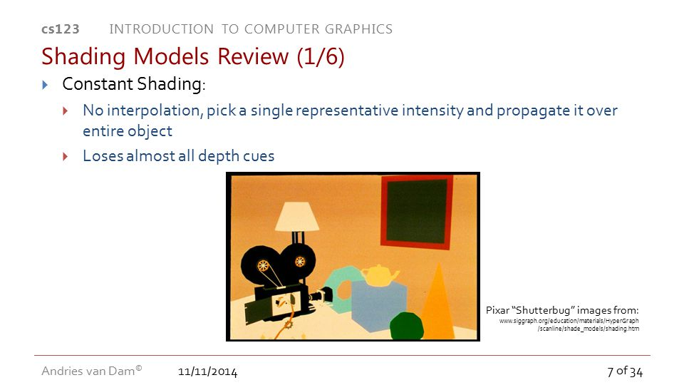 Shading Models Review (1/6)