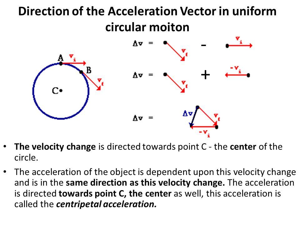 Direction of the Acceleration Vector in uniform circular moiton