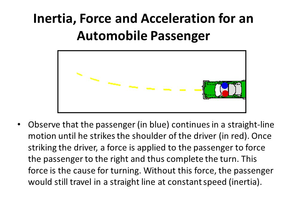 Inertia, Force and Acceleration for an Automobile Passenger
