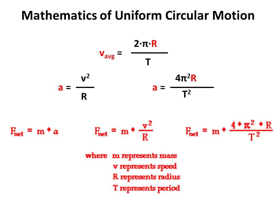 Mathematics of Uniform Circular Motion