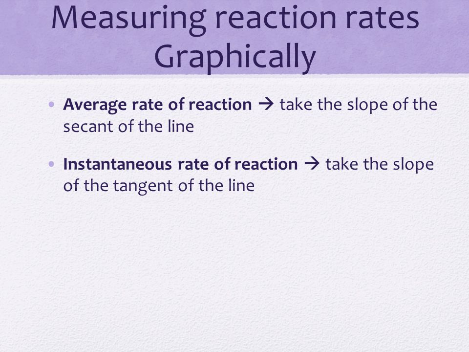 Measuring reaction rates Graphically