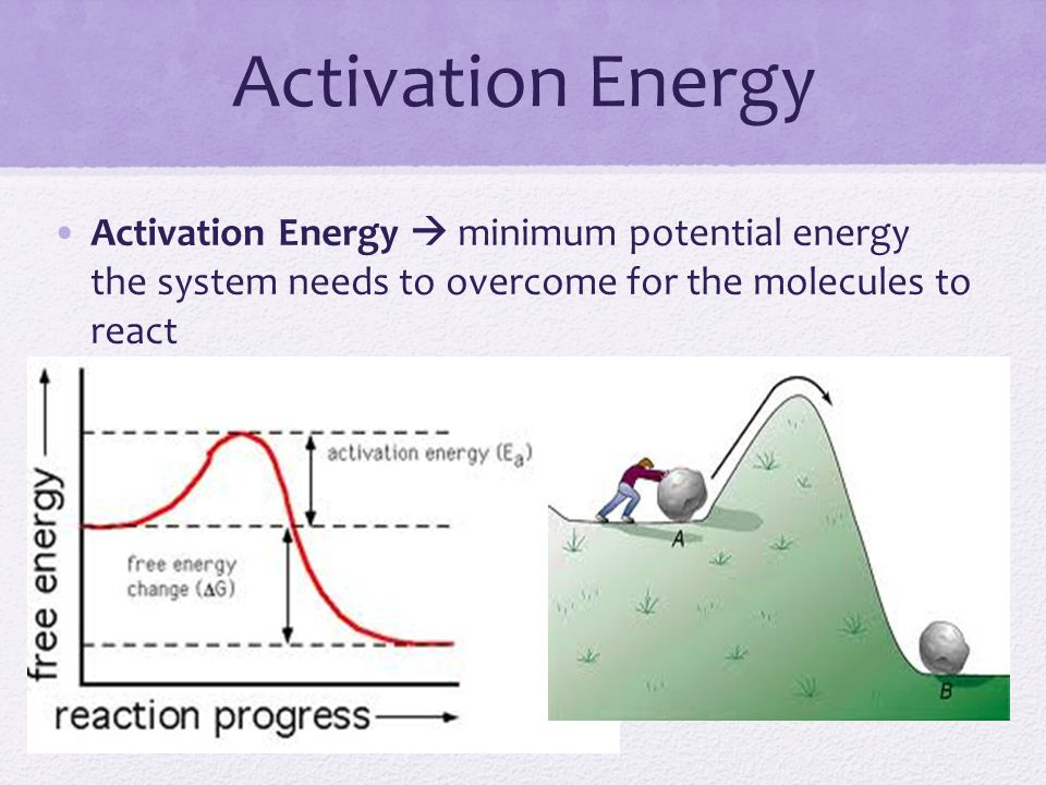 Activation Energy Activation Energy  minimum potential energy the system needs to overcome for the molecules to react.