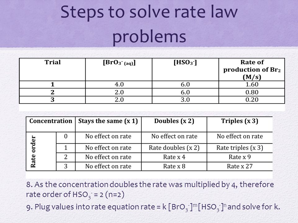 Steps to solve rate law problems