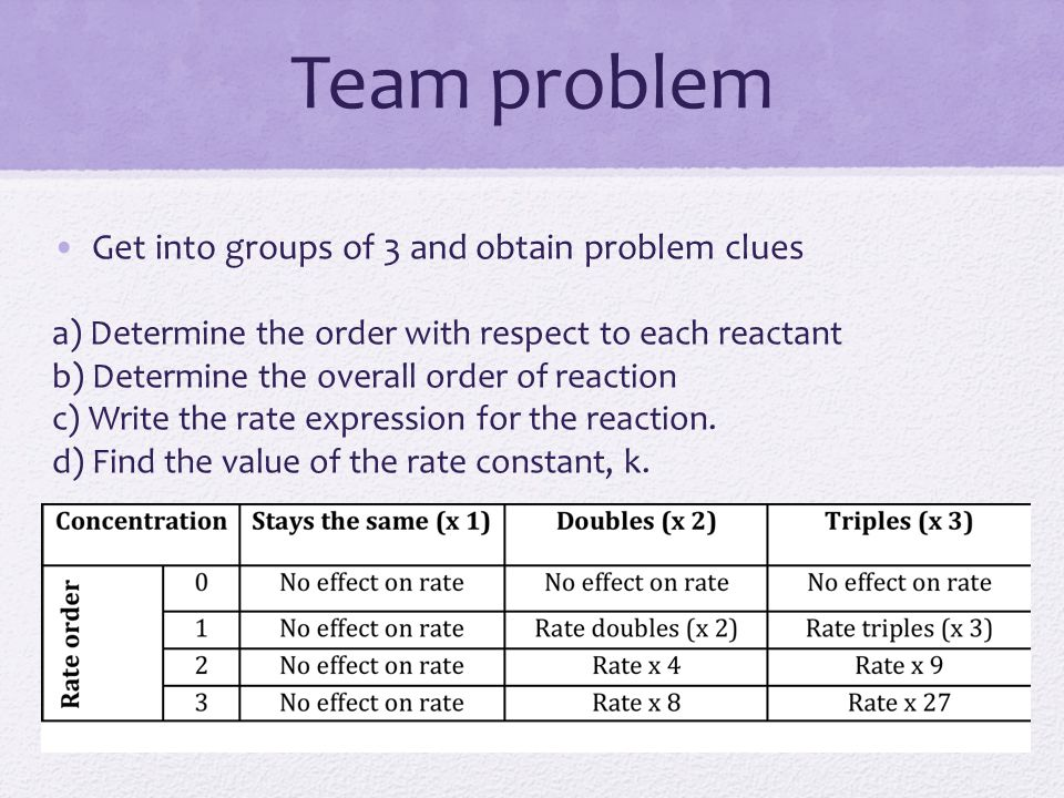 Team problem Get into groups of 3 and obtain problem clues