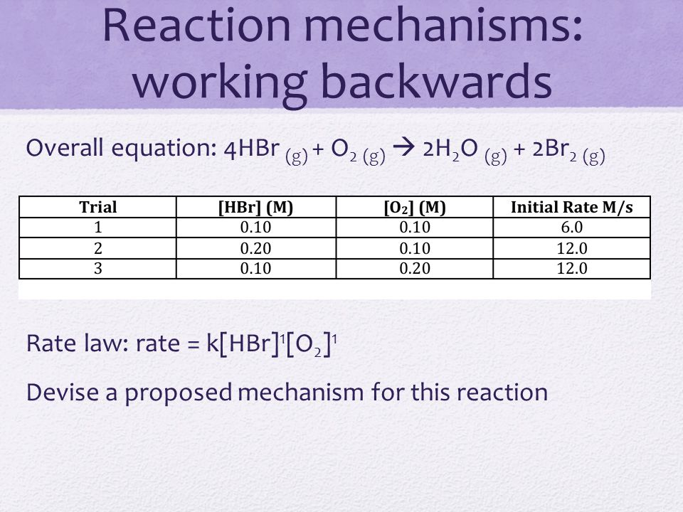 rate law and mechanisms essay Reaction mechanisms - derive rate laws a reaction mechanism is a collection of  elementary processes or steps (also called elementary steps) that explains how.