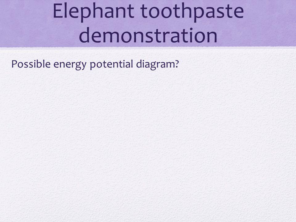 Elephant toothpaste demonstration