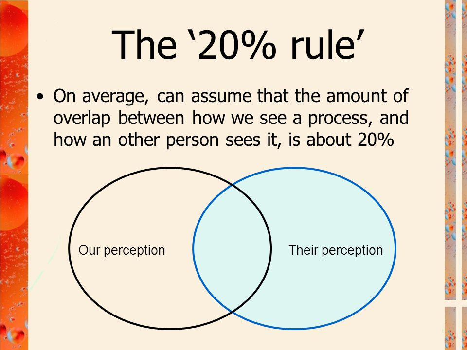 The '20% rule' On average, can assume that the amount of overlap between how we see a process, and how an other person sees it, is about 20%