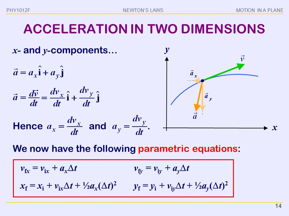 ACCELERATION IN TWO DIMENSIONS