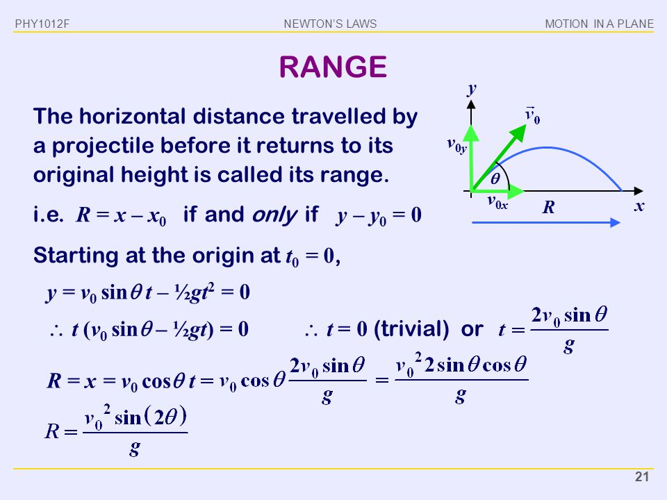 PHY1012F RANGE. y. The horizontal distance travelled by a projectile before it returns to its original height is called its range.