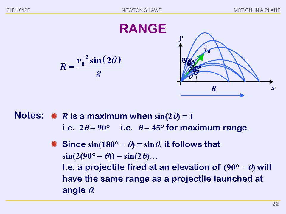 PHY1012F RANGE. y. 80° 70° 50° 20° 40° 10°  R. x. Notes: