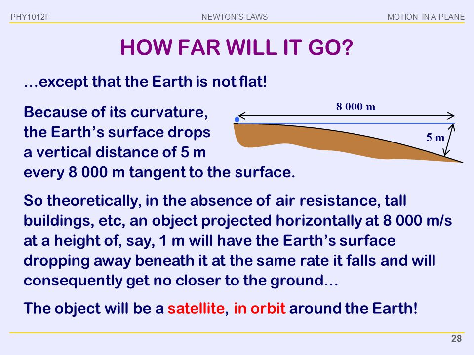 HOW FAR WILL IT GO …except that the Earth is not flat!