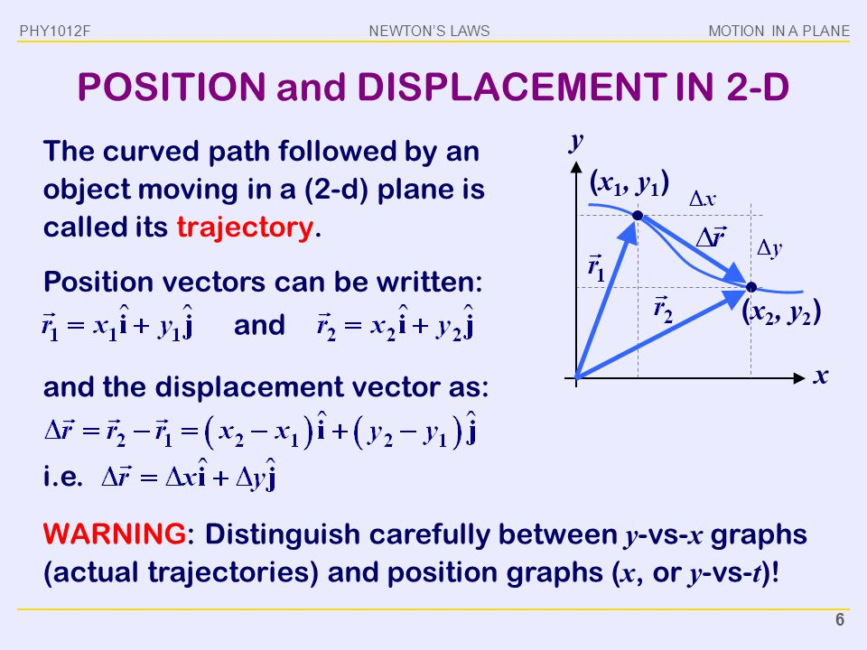 POSITION and DISPLACEMENT IN 2-D
