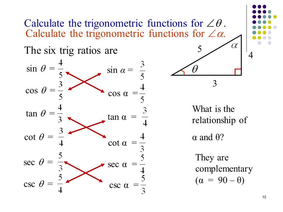 Example: Six Trig Ratios