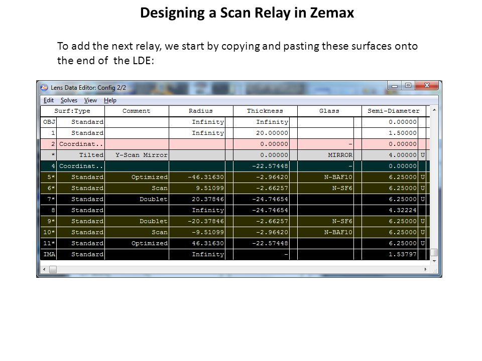 Designing a Scan Relay in Zemax