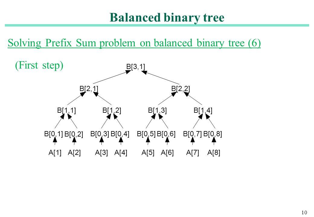 Solving Prefix Sum problem on balanced binary tree (6)