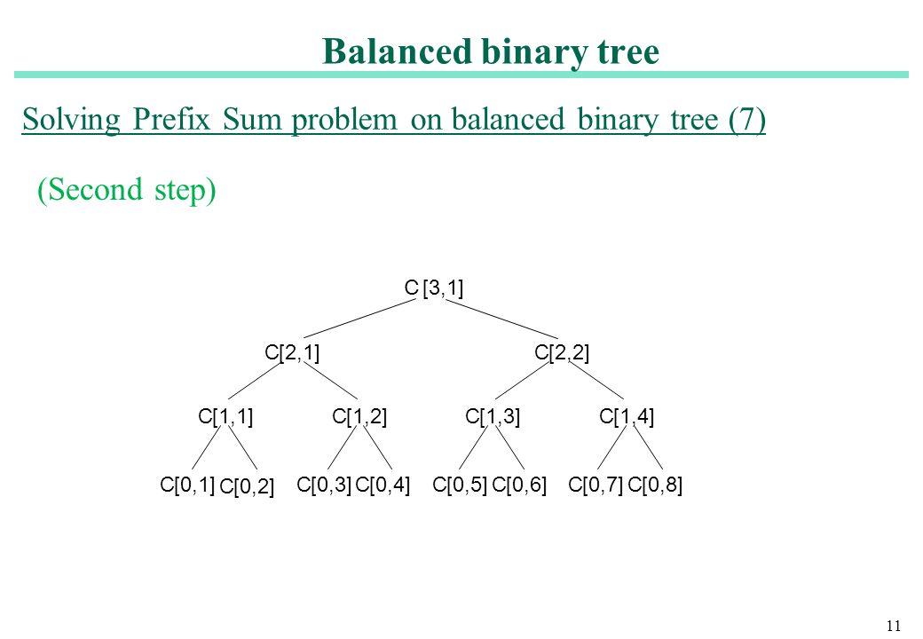 Solving Prefix Sum problem on balanced binary tree (7)