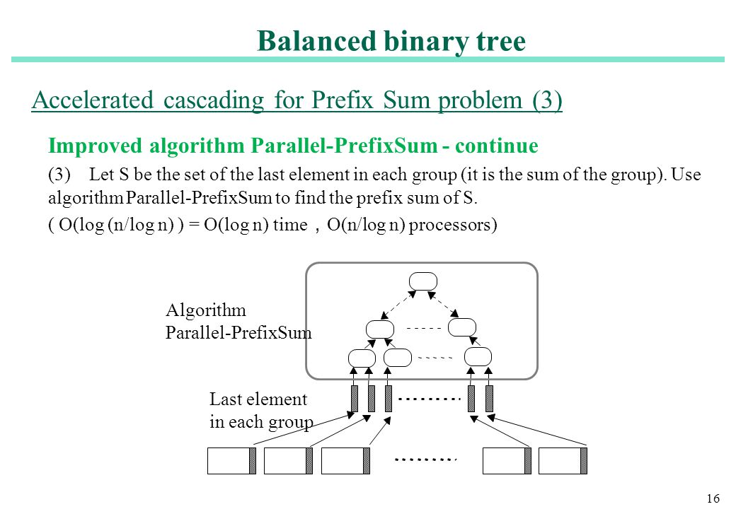 Balanced binary tree Accelerated cascading for Prefix Sum problem (3)