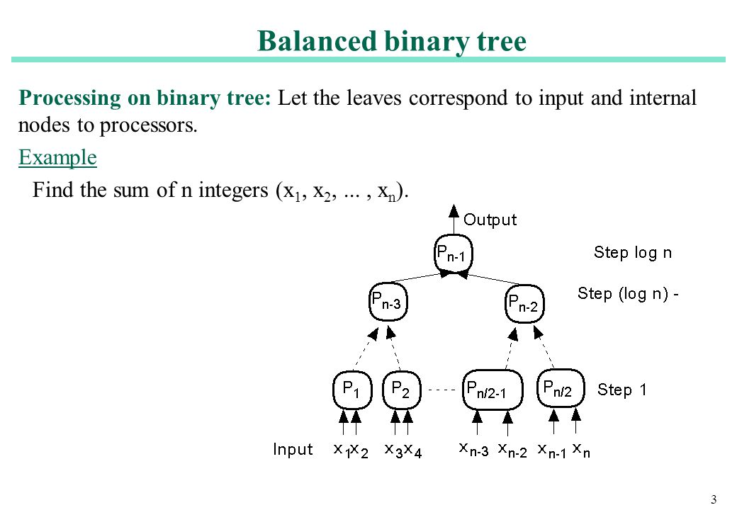Balanced binary tree Processing on binary tree: Let the leaves correspond to input and internal nodes to processors.
